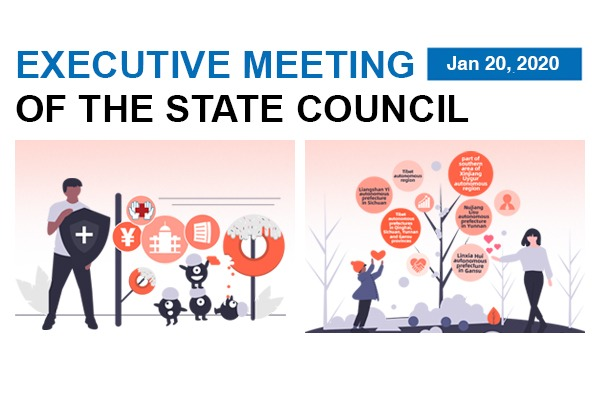 Quick view: State Council executive meeting on Jan 20:null